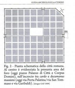 Torino -fororomano-guidaGAT