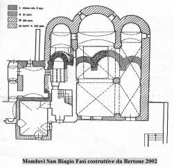 mondovì-s-Biagio-2-planimetria